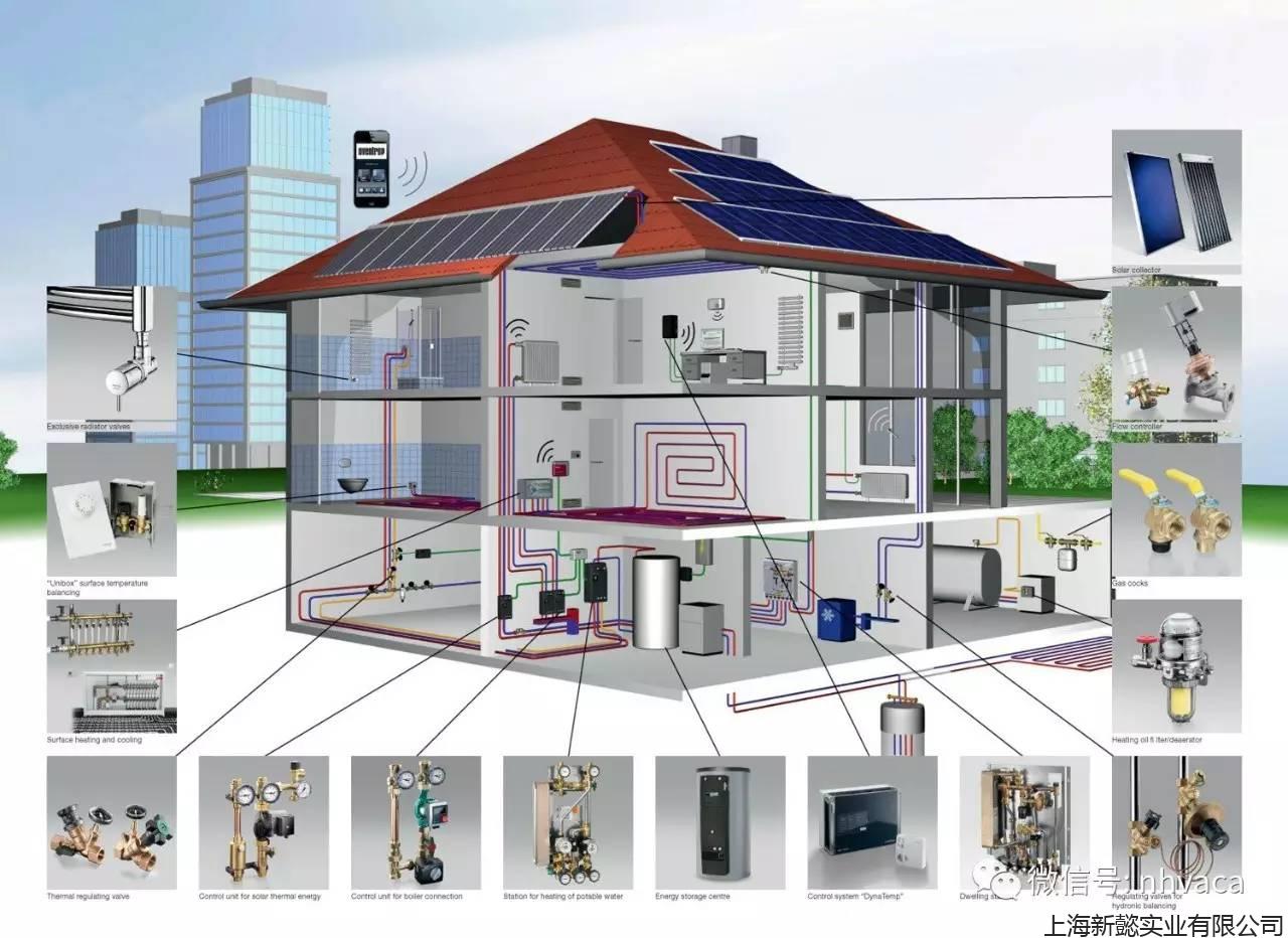 暖通系统工程
